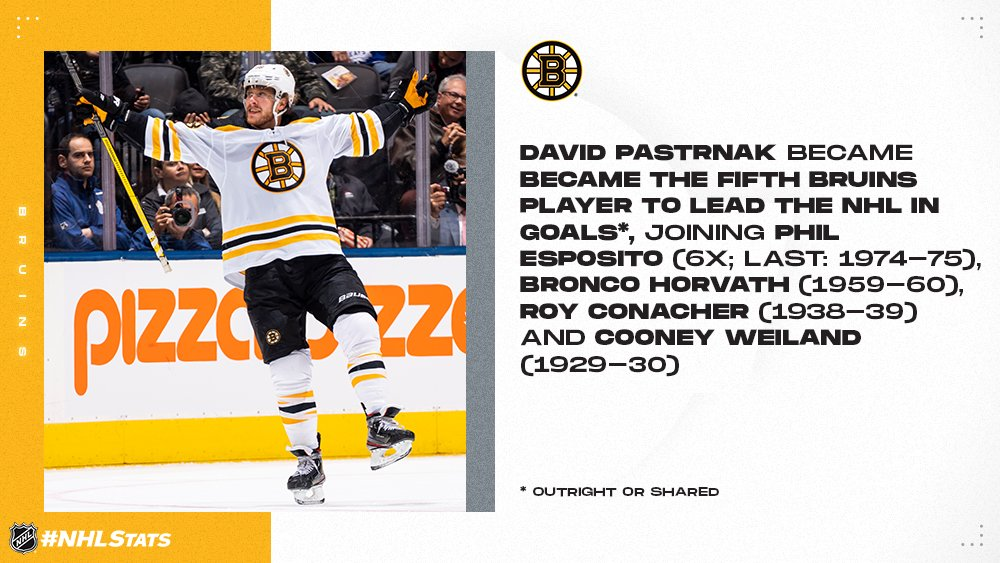 "David Pastrnak became the first @NHLBruins player in 45 years to lead the NHL in goals and first since the Maurice ""Rocket"" Richard Trophy was introduced in 1998-99. #NHLStats #NHLAwards Details: media.nhl.com/public/news/14…"