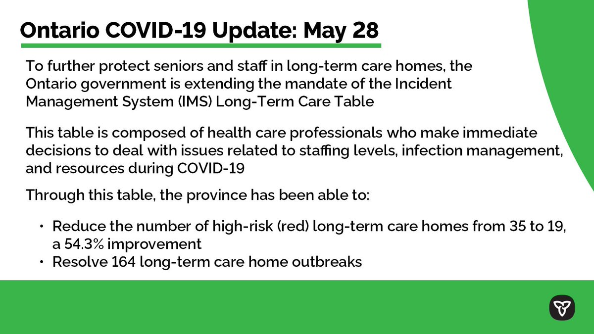 COVID-19 update for May 28, 2020. Check back daily for updates or visit http://Ontario.ca/coronaviruspic.twitter.com/tk294WlSY5