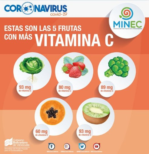 A propósito del Dia Mundial de la Nutrición te recomendamos la ingesta diaria de vitamina C @NicolasMaduro #ModoActivo #VenezuelaDefiendeSuOro