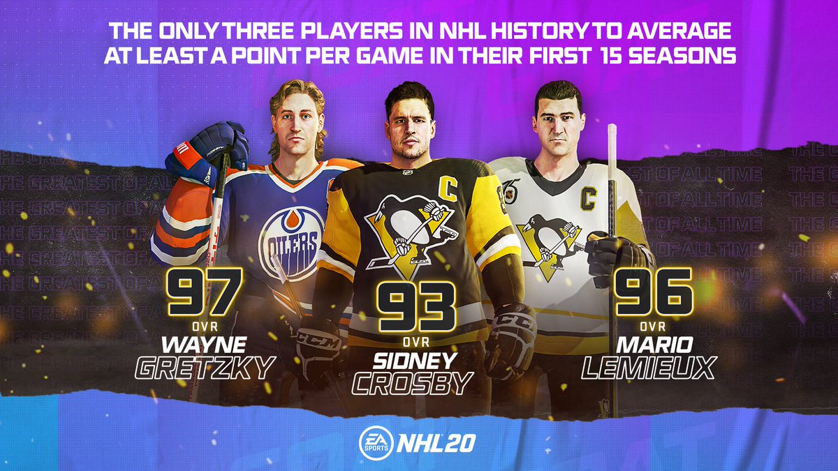 Where would you rank Crosby among the all-time greats?