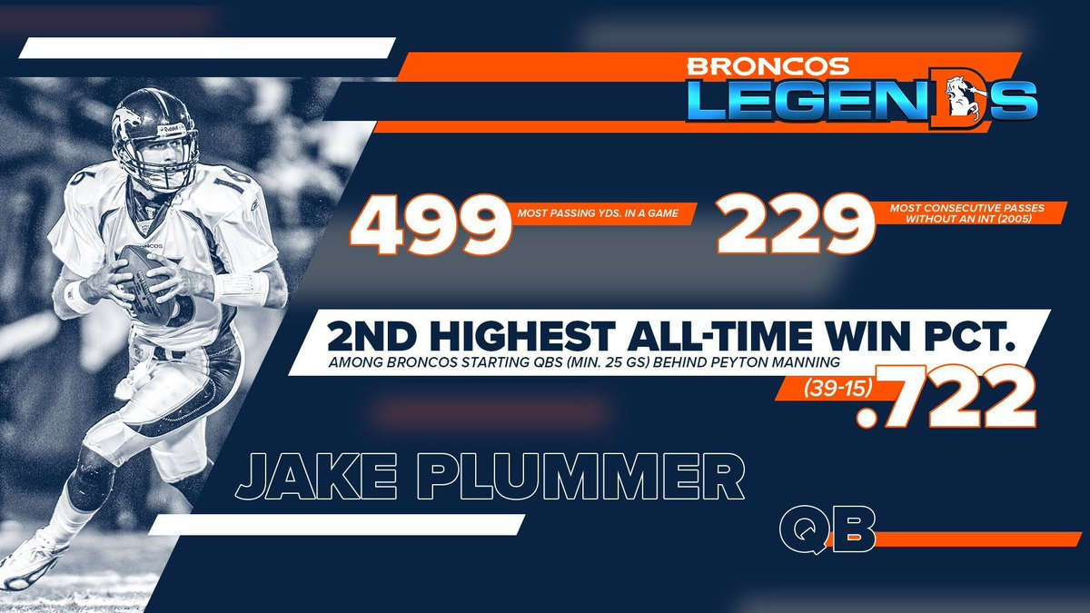 Second highest all-time win percentage. 🐍  #BroncosLegends x @snakestakes https://t.co/xp82YzwsbP