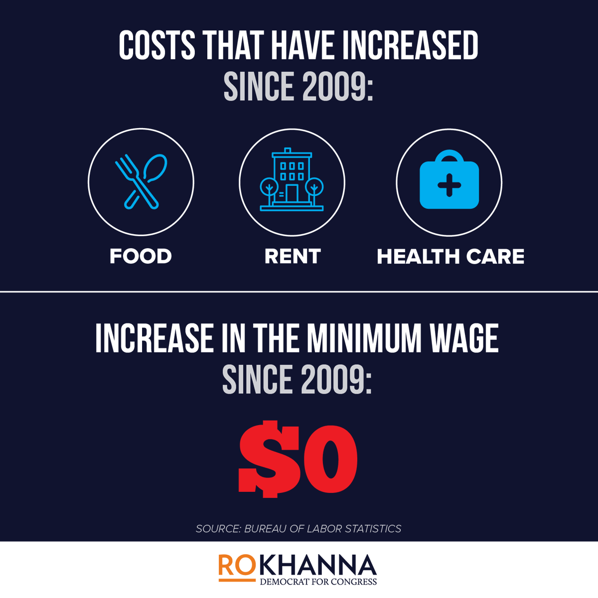 People in many states are earning the same minimum wage they earned in 2009. Unfortunately we cant say the same about the rising cost of living. Change cant wait any longer. I will keep fighting until every American earns AT LEAST $15/hour. #FightFor15