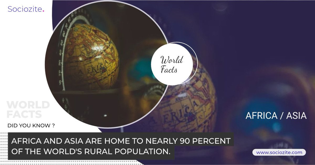 Africa and Asia are home to nearly 90 % of the world's rural population. India has the largest rural population (893 million), followed by China (578 million). million to 4.2 billion in 2018. : Follow us @sociozite  #sociozite #worldfacts #didyouknowfacts #amazingfacts #realfactspic.twitter.com/HqBvXOpGBH