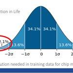 Image for the Tweet beginning: Bridging the Data Gap for