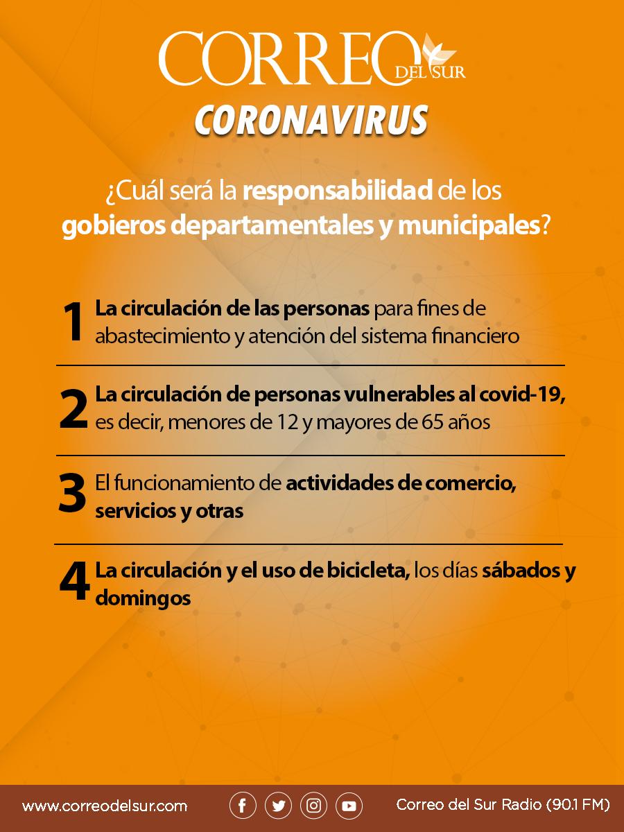 """Conoce las responsabilidades de los gobiernos departamentales y municipales durante la """"cuarentena nacional, dinámica y condicionada"""", decretada hasta el 30 de junio   #YoMeQuedoEnCasa y me informo en #CorreoDelSurDigital y #CorreoDelSurRadio 90.1 FM pic.twitter.com/J4lPm67R8D"""