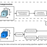 Image for the Tweet beginning: #MachineLearning Data Inspection for Radio