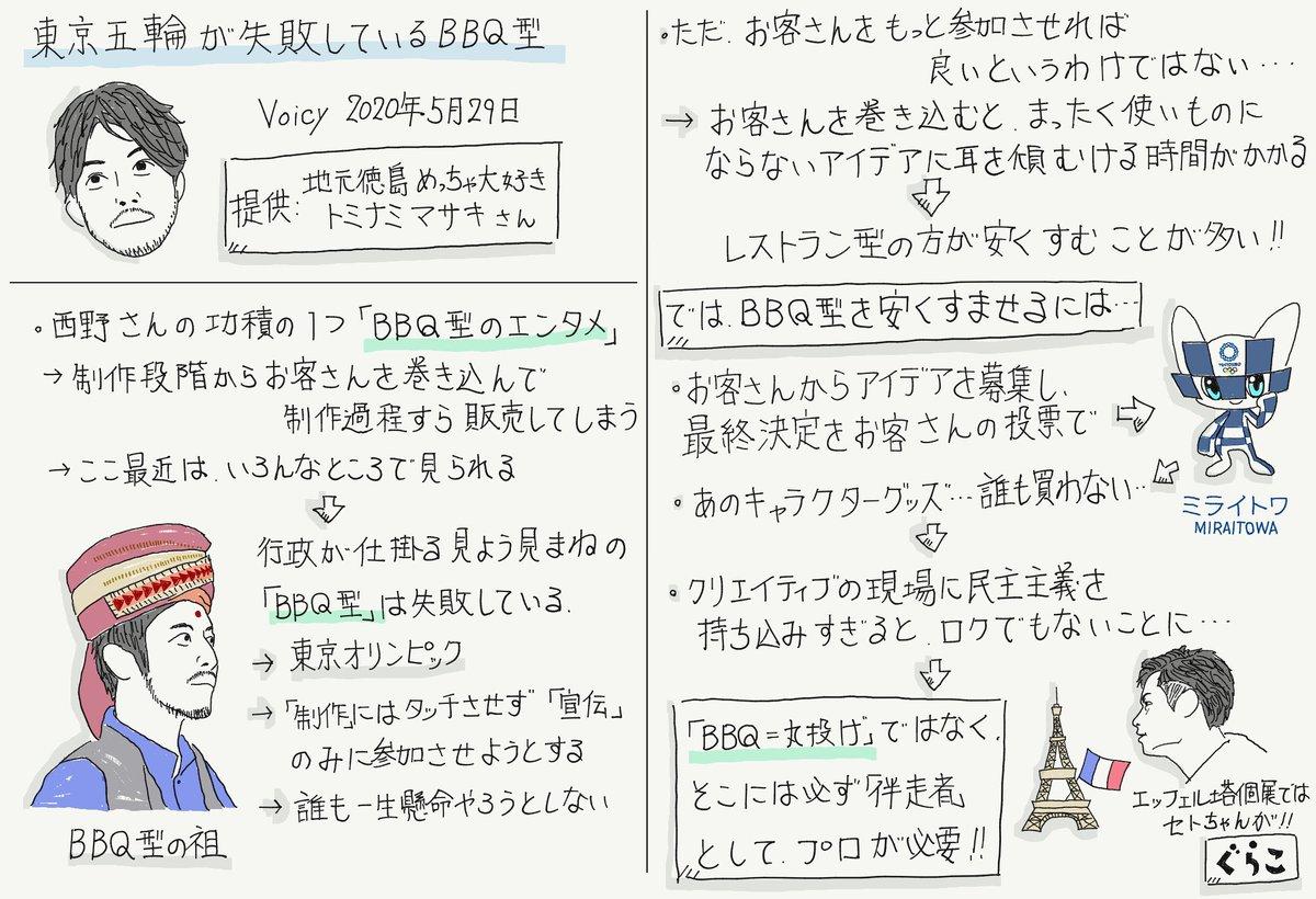 キングコング西野さんVoicyのグラレコ東京五輪が失敗しているBBQ型5月29日#グラレコ #Voicy  #キングコング西野 #西野亮廣  #エンタメ研究所 #蜷川組
