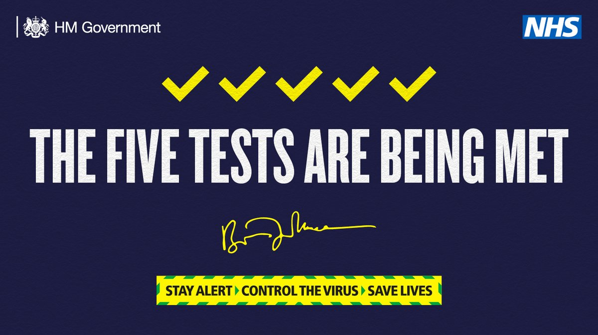 Thanks to your resolve and dedication, the five tests are being met and we can now start to ease some restrictions in England. As places begin to reopen, we must all continue to #StayAlert and keep 2 metres away from others.