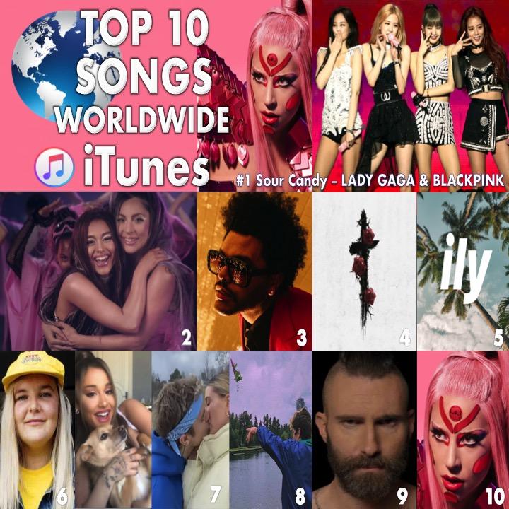 SONGSITUNES Sour Candy @ladygaga #BLACKPINK RainOnMe #LadyGaga #Ariana BlindingLights #TheWeeknd Roses #SAINtJHN Ily #SurfMesa DanceMonkey #TonesAndI StuckWithU @ArianaGrande #JustinBieber DeathBed #Powfu #beabadoobee Memories #Maroon5 Stupid Love #GAGApic.twitter.com/nIrrTjRciG