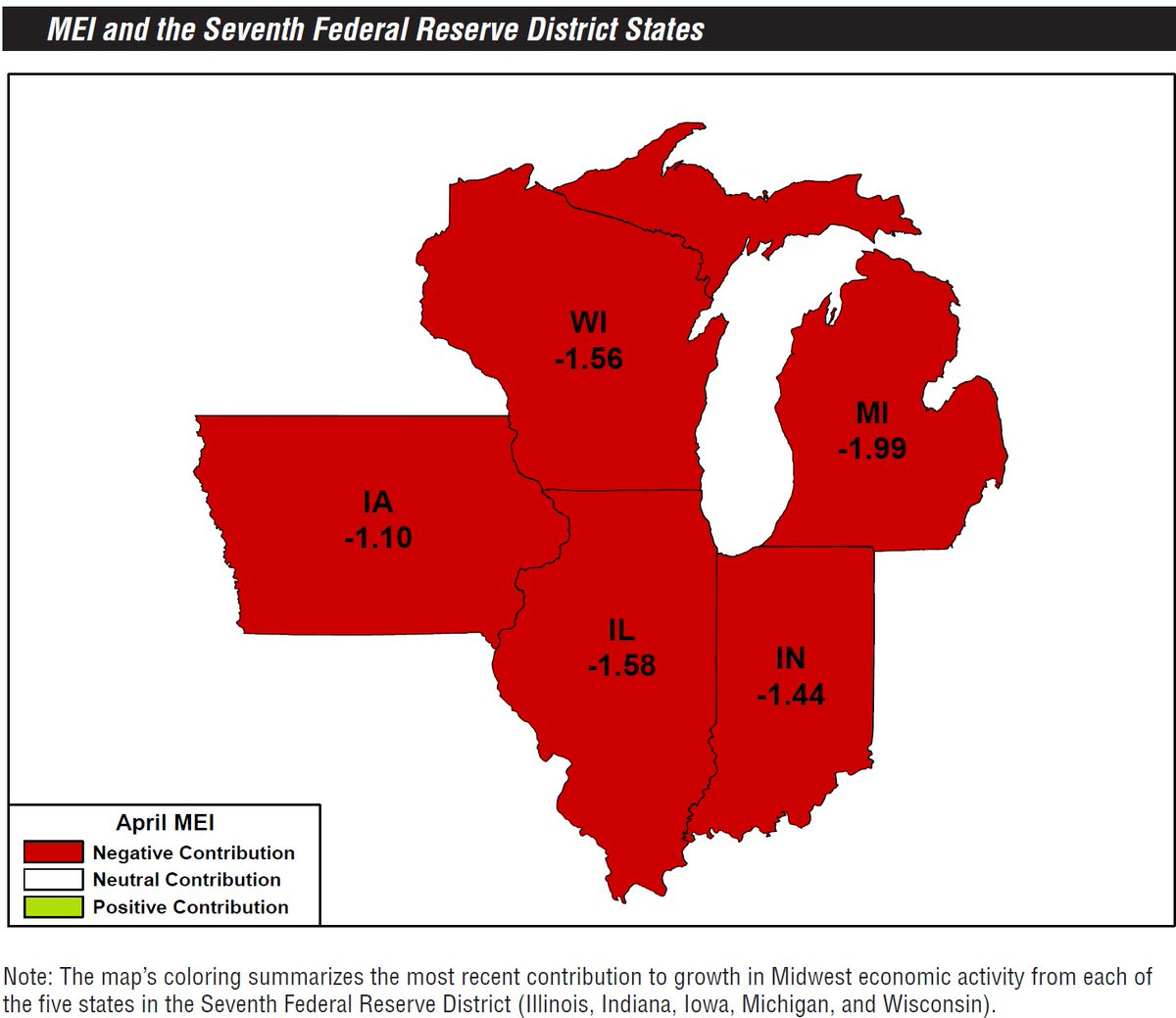 The Midwest #Economy Index fell to –7.98 in April from –1.04 in March. Contributions to the April #MEI from all four broad sectors of nonfarm business activity and all five Seventh Federal Reserve District states decreased from March. https://t.co/Z9EQpoOO9f https://t.co/k8LHo8Pl2W