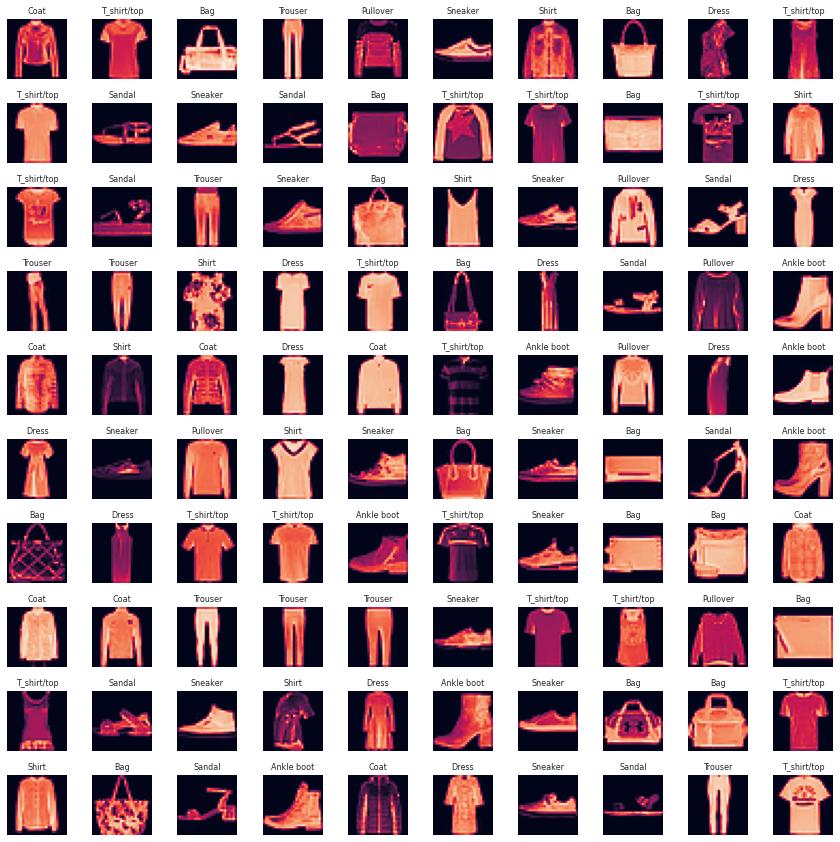 Fashion Apparel Recognition   using #ConvolutionalNeuralNetwork   https://buff.ly/3demlEx #fintech #retail #fashion #AI #ArtificialIntelligence #MachineLearning #DeepLearning @Analyticsindiampic.twitter.com/zSaN5MvPaE