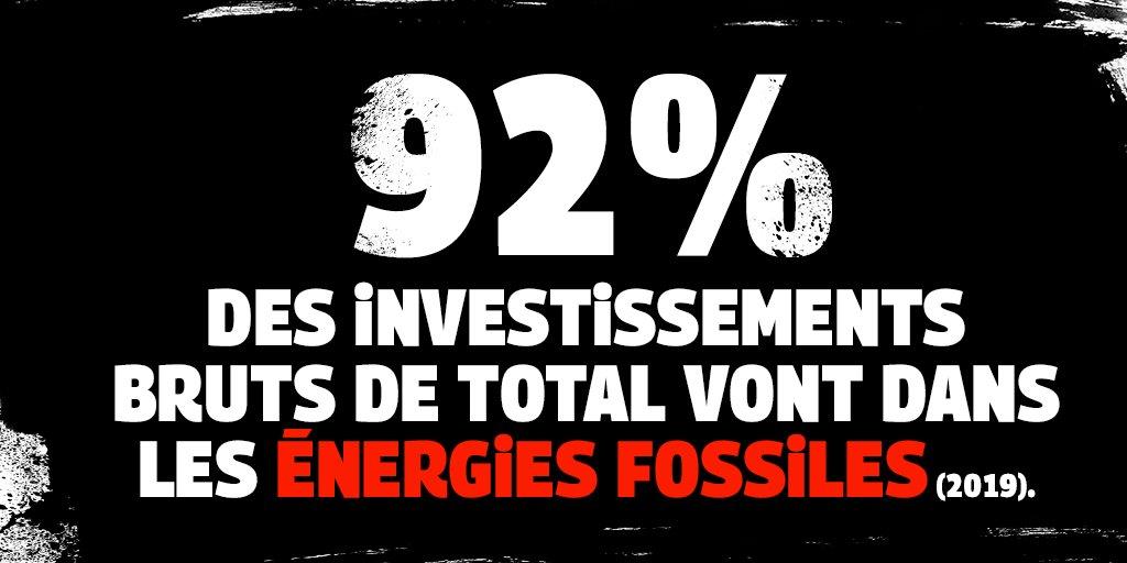 Un rappel salutaire, alors que @Total se rêve en vert. #AGTotal #climat