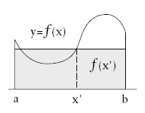 This is Halsadick Figure. Yeah, sure, there is a x', but it doesn't solve the problem. pic.twitter.com/fx7Go6mANj