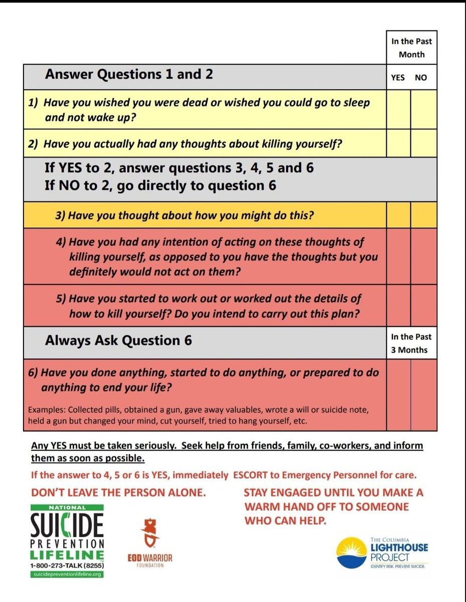 18/ Please save and use all graphics in this thread. Especially the ACE cards. Print these graphics and hang in places where Vets have access to them. Carry the ACE cards in your wallet.  These questions can help you access your loved one or a fellow Vet.