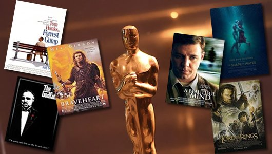 #AcademyAwards Complete list of every Academy Awards winner films for Best Picture https://polymovies.com/awards-and-festivals-winners/academy-awards-for-best-picture-all-winners/…pic.twitter.com/0PTAMwu80S