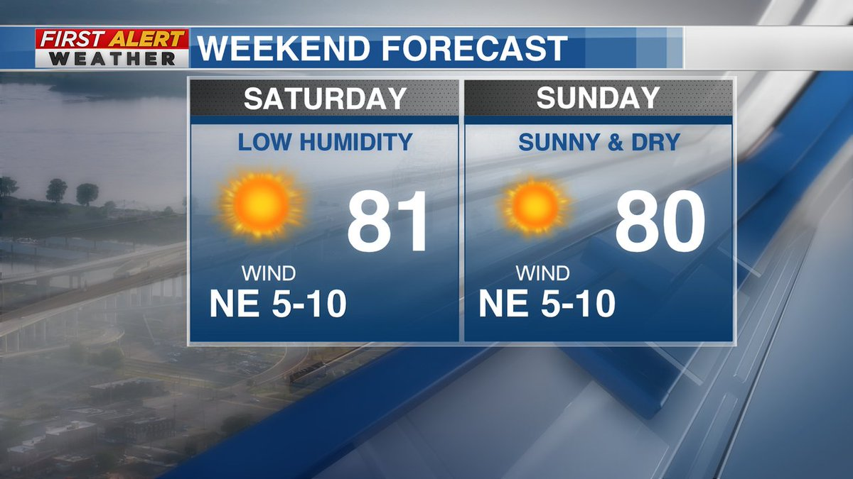 Enjoy this weekend! This might be the last one for a while with low humidity...
