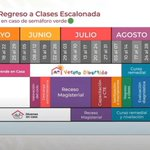 Image for the Tweet beginning: 📆 Así será el calendario