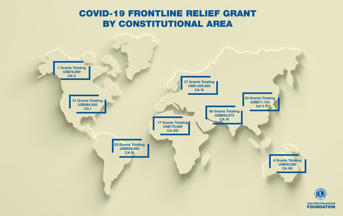 test Twitter Media - Thanks to your generosity, Lions Clubs International Foundation has now been able to award 237 grants totaling US$4,118,981. Donations for our COVID-19 response are being accepted through LCIF's General Disaster Fund. https://t.co/u37fiYfPww https://t.co/vIk5kTIwaY