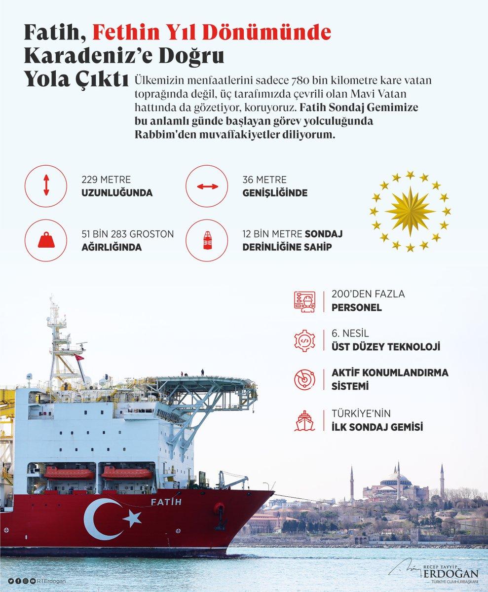 Fatih sondaj gemimiz, İstanbulun Fethinin 567. yıl dönümü olan bu anlamlı günde Boğazı geçerek yeni sondajlar için Karadenize yol aldı. Rabbimden hayırlara vesile olmasını diliyorum.