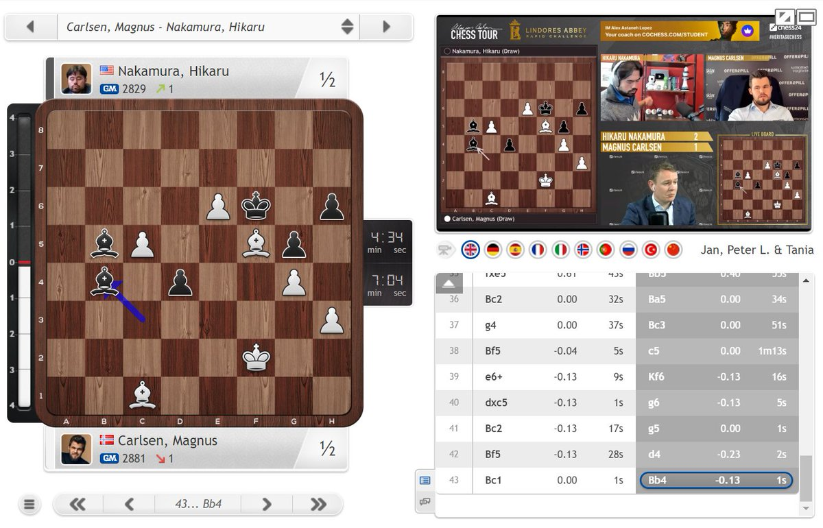 test Twitter Media - And it's over, with Nakamura holding a draw in Game 4 to clinch today's match 2.5:1.5! https://t.co/tRnAKX7iSE  #c24live #HeritageChess https://t.co/ODzekcbTvU