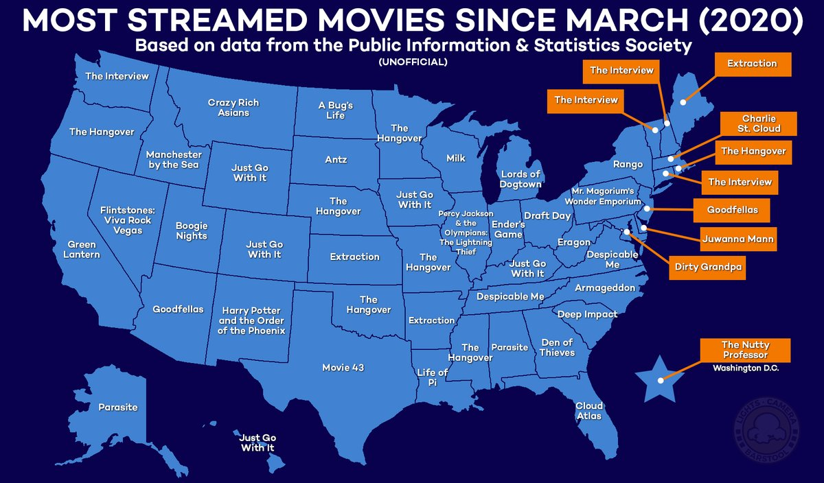 Here are the most streamed movies for every state since the month of March.  What movie did your state watch most in quarantine? https://t.co/SD4QxPgTe8