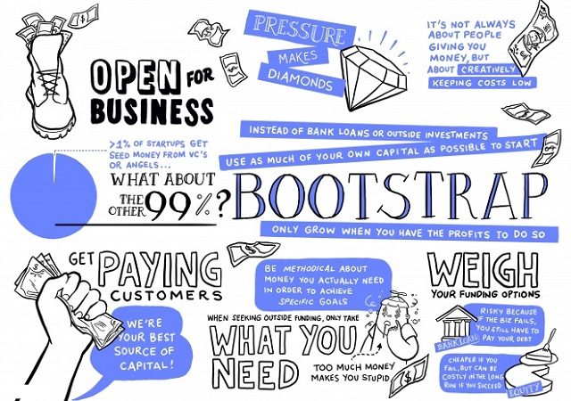 6 Big Business Benefits Of Bootstrapping  https://t.co/9uh8iJhMLv  #Bootstrap #Bootstrapping #LeanStartup #SelfMade #Startup #StartupGrind #StartupChat #StartupChats #StartupIndia #StartupLive #StartupBusiness #SMB https://t.co/RruE3mF1Nq @MikeSchiemer