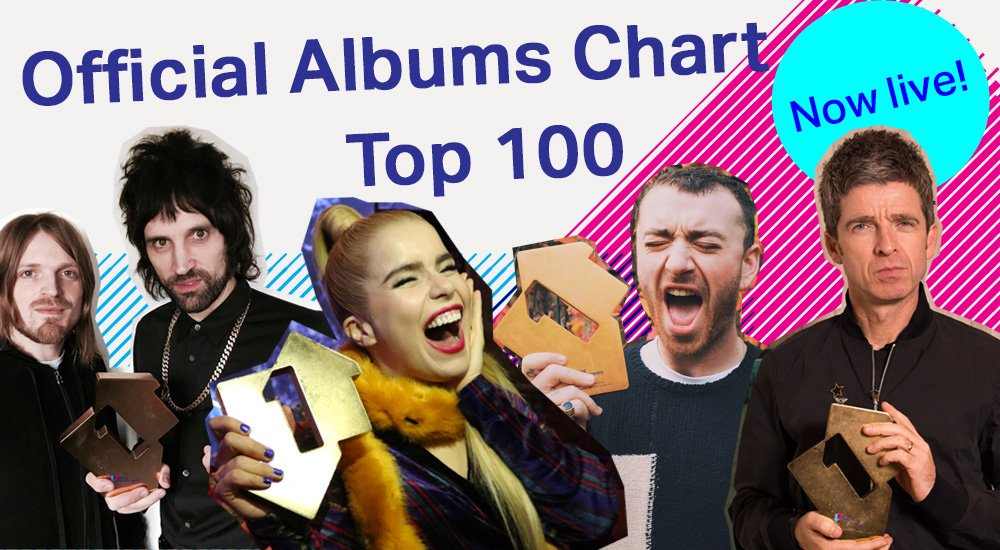 Top 40 not enough for you? This weeks Official Albums Chart Top 100 is now live and features 9 new releases - plus the return of @LadyGagas The Fame! bit.ly/2PuIh2l