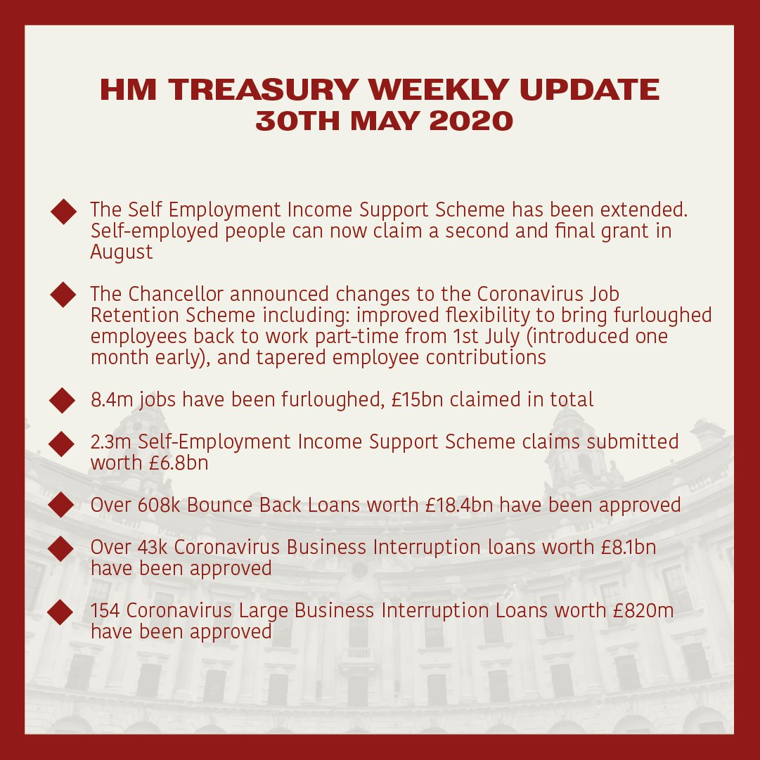 Its been another busy week at HM Treasury. In case you missed them, here are some of the biggest stories from the past week.