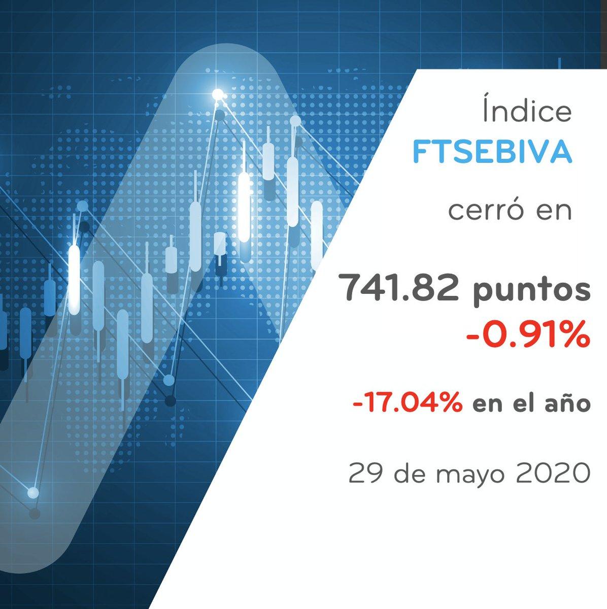 #HOY el índice #FTSEBIVA cerró en 741.82 puntos. Más información en bit.ly/BIVAreportedia….