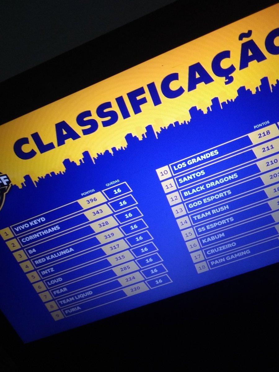 Fico ansiosa esperando por esse momento. Finalmente chegou o fim de semana #COPAFF #CopaFF #garenabrasil @garenaBRApic.twitter.com/LbS9gAGH3M