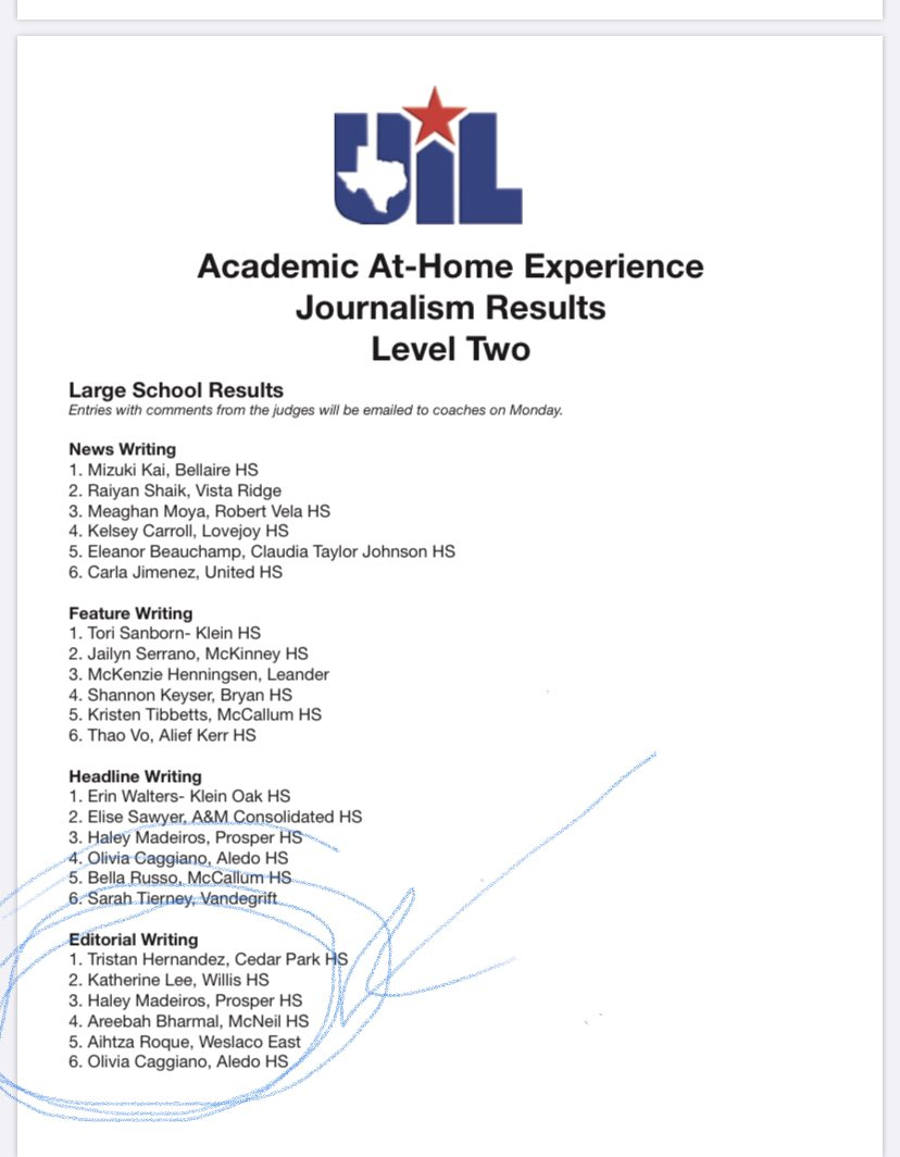 Ahitza Roque placed 5th in Editorial Journalism at the final level of the UIL At-Home Competition. She had previously placed 1st in the initial round. Congratulations @actually_ahitza! We are proud of all your accomplishments & those of the team throughout your high school years. pic.twitter.com/pzpn7SyeuP