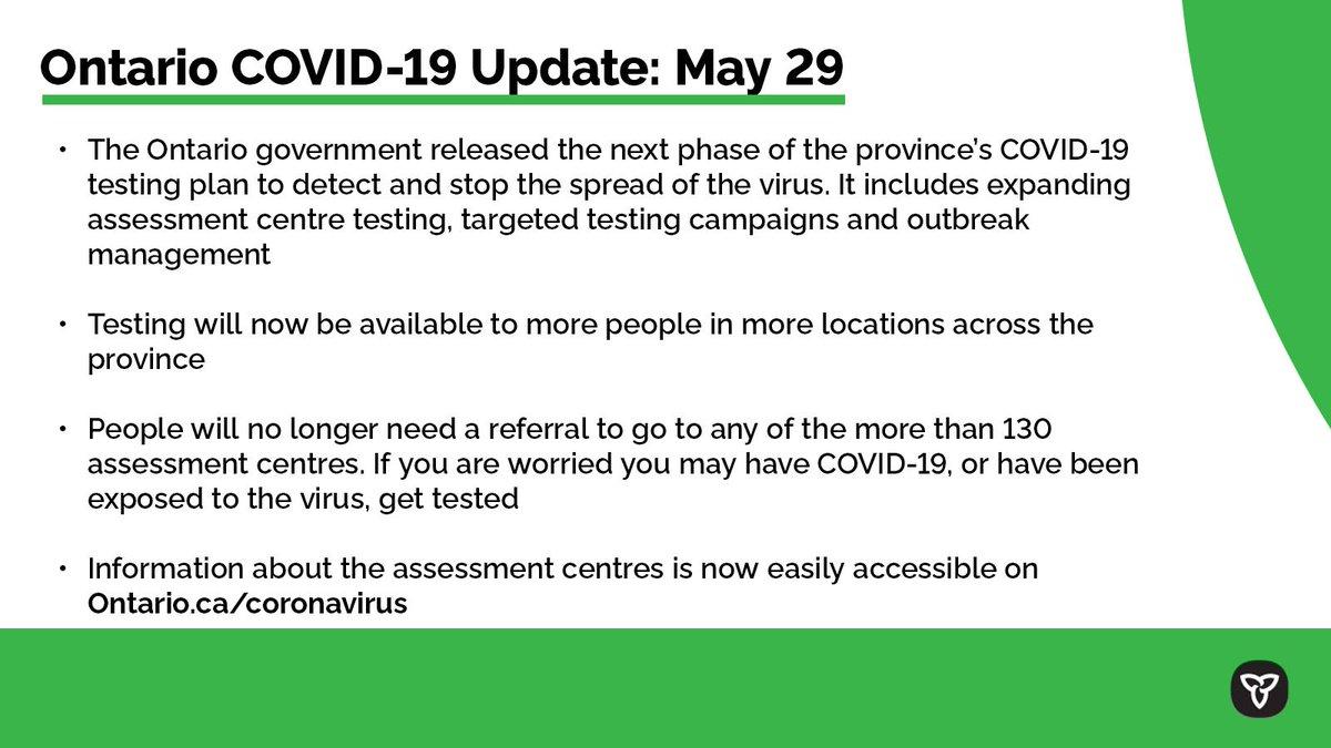COVID-19 update for May 29, 2020. Check back daily for updates or visit http://Ontario.ca/coronaviruspic.twitter.com/bHslPPSWxe
