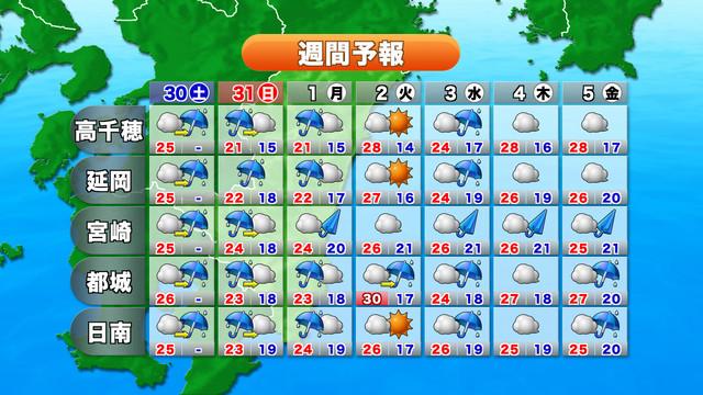 天気 予報 宮崎