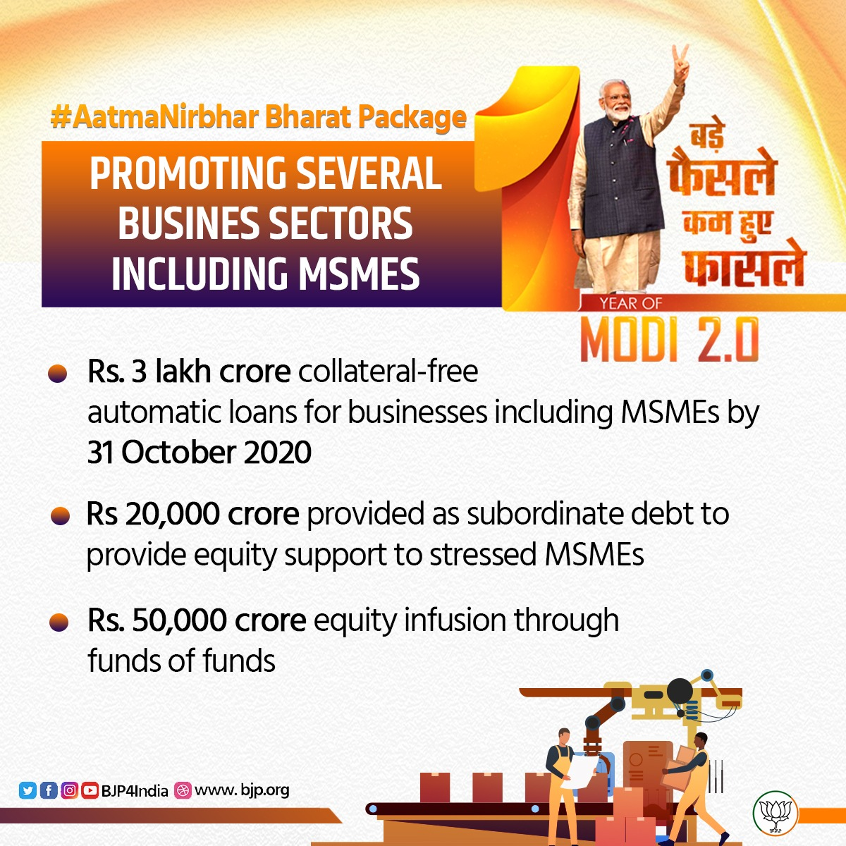 Aatmanirbhar Bharat Package: Promoting several business sectors including MSMESs  • Rs 3. lakh crore collateral-free automatic loans for business including MSMEs.  • Rs. 20,000 crore provided as subordinate debt to provide equity support to stresses MSMEs.  #1YearOfModi2 https://t.co/0zm3uIyagL