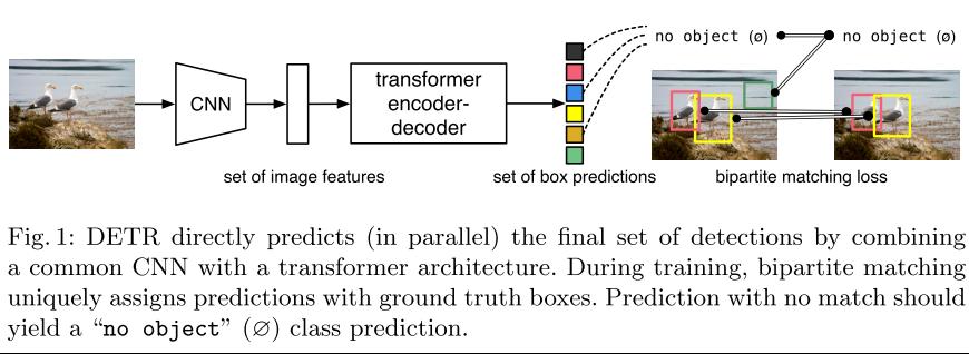 なんか話題なのでまとめてみた。End-to-End Object Detection with Transformers 1.Object detectionパイプラインのbackboneよりも後段部分のTransformerにより置き換えて後段のめんどくさいNMSやリージョンプロポーザルなどを省いてend-to-endで物体検出を可能にした