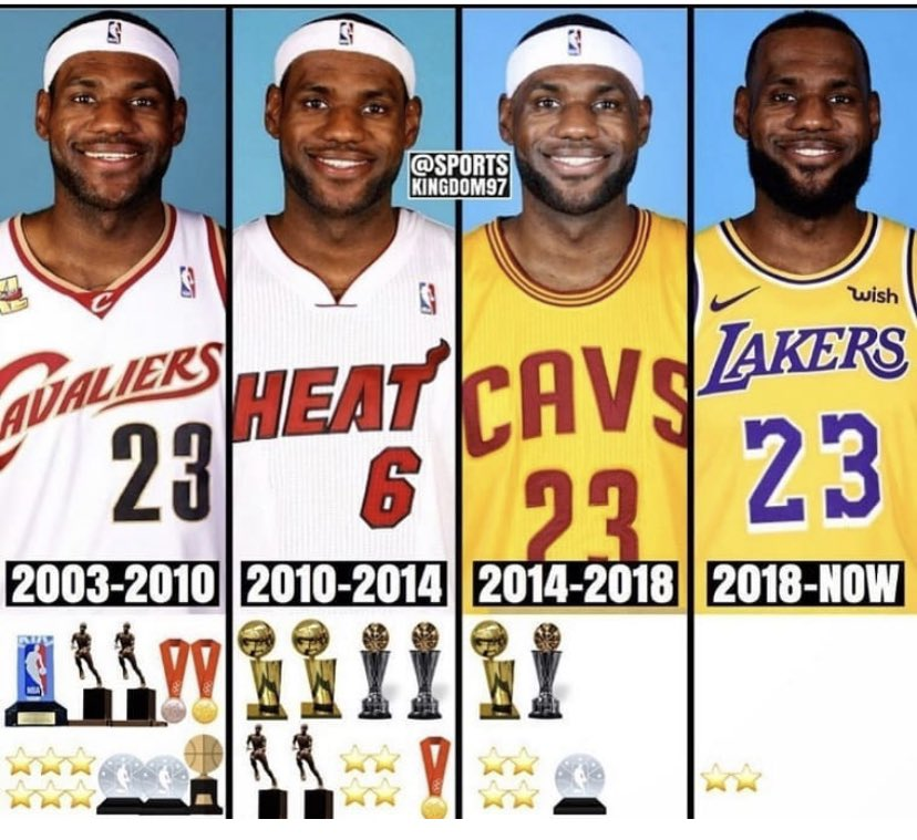 Los logros de Lebron James en cada etapa de su carrera #KingJames #LeBronJames #goat #NBATwitter #NBATogetherLive #NBATogether #ESPNDeportes #latino #espanol #deporte #Noticias #basketballculture https://t.co/r0yAP7wa11