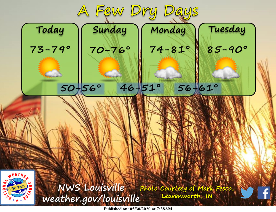 Expect a few dry days with temperatures below normal for this time of year. Tuesday we warm back up again. #lmkwx #inwx #kywx https://t.co/rUe6ARdiVy