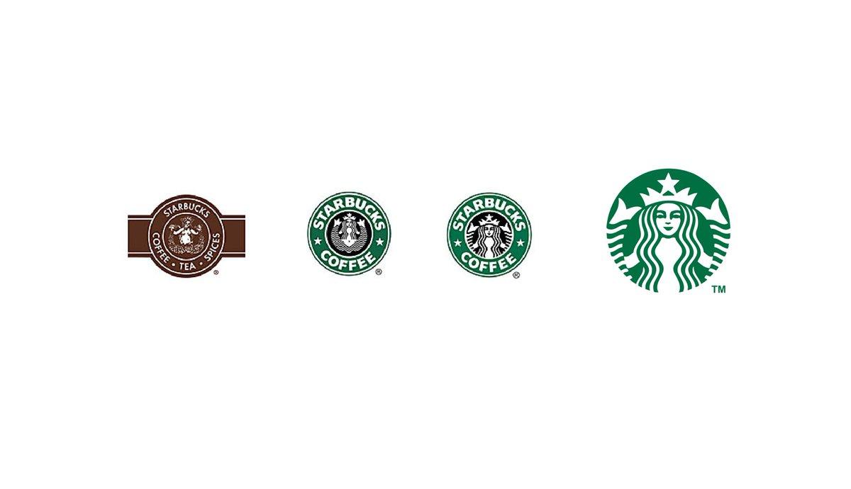 企業ロゴの歴史企業がトレンドの変化にどう姿を変えたのかが表現されてて勉強になる、SHELLのレトロ感が超良い