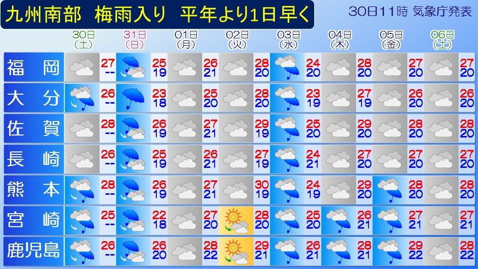 天気 予報 週間 熊本 府県週間天気予報