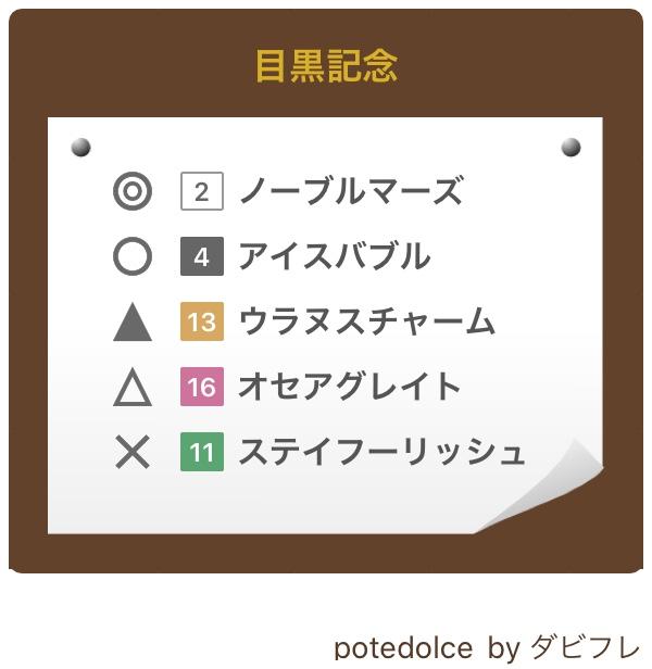 #目黒記念 #競馬 #競馬予想 #ダビフレ → m8tv6.app.goo.gl/CBV9