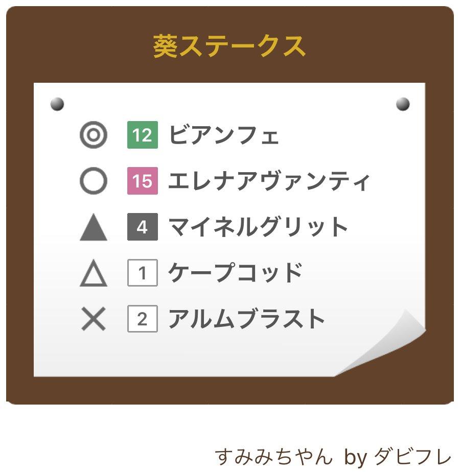 #葵ステークス #競馬 #競馬予想 #ダビフレ → m8tv6.app.goo.gl/CBV9 珍しく穴っぽい馬を。