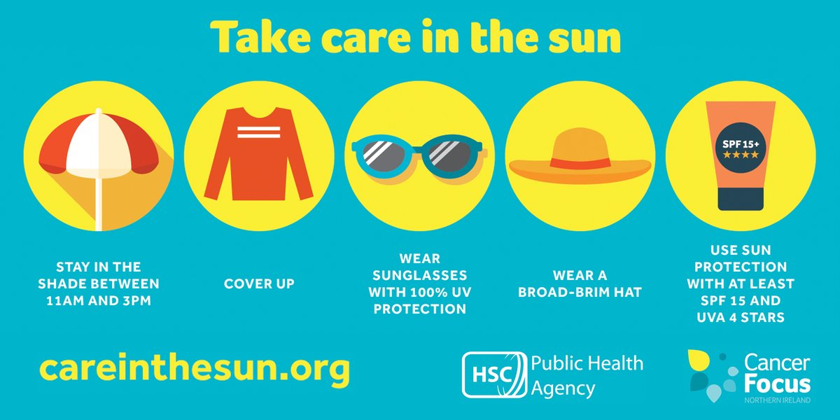 The UV level will reach 7 in parts of NI today. Remember to stay safe in the sun. Protect your skin when UV level is 3 or more. Check the UV index at metoffice.gov.uk/uv Further info at careinthesun.org #careinthesun