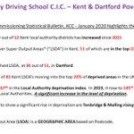 Image for the Tweet beginning: Poverty stats for Dartford, Kent.
