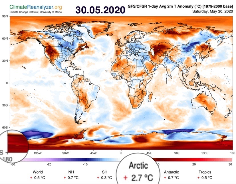 Daily #temperatures anomalies 30.05.20 Heat all over the arctic  Immense heatblob across #Antarctica, but hidden by cold areas  #arctic +2.7 over average (⬆️⬆️ 2.6 yesterday) NH +0.7C (➡️0.7) #Antarctica 0.7 (⬇️0.8) #ClimateCrisis #ClimateBreakdown  #climatechange #GretaThunberg https://t.co/1sAK1xDWBt