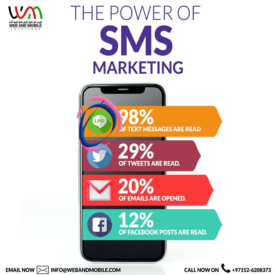 The Power of SMS Marketing.98% of text messages are read. Undeniably the best form of marketing with a profiled Data Base of 6,500,000 customers in UAE.Let us help you build your brand and generate sales leads Call: 971526208373 Email: info@webandmobile.com #SMSMARKETING #BULKSMS<br>http://pic.twitter.com/3eySPVsNVV