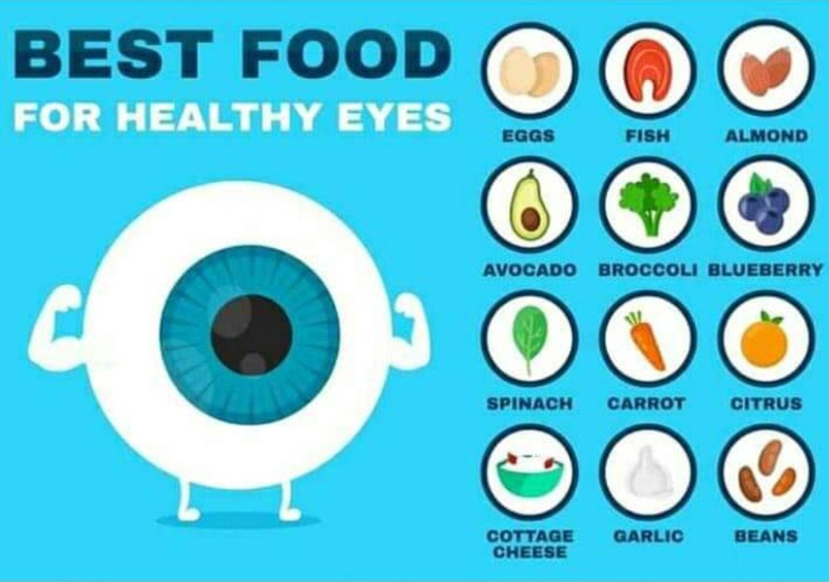 Best Food for Healthy #Eyes   Eggs Fish Almonds Avocado Broccoli  Blueberry  Spinach Carrot Citrus Cottage cheese Garlic Beans  #HealthyEyes   What else are we missing?pic.twitter.com/Rnpv7m2NSr