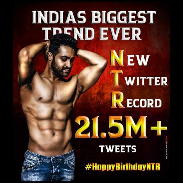 Biggest Birthday Trend By @tarak9999 fans 21.5M tweets   Biggest Political Trend By @ysjagan Fans 2M+ Tweets   #HappyBirthdayNTR  #1YearForYSJaganAneNenu   Biggest Indian Trends By Telugu People <br>http://pic.twitter.com/t54UCWX7Hs