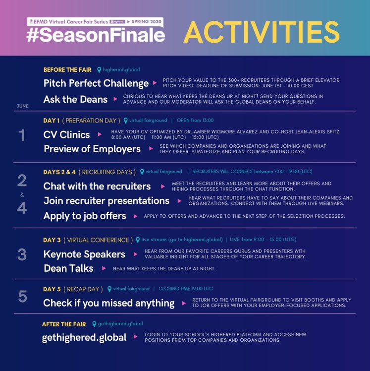 Next week is the Spring #SeasonFinale of the @EFMDNews Virtual Career Fair Series by @Highered_org !  Here's what to expect  https://highered.global/virtualcareerfairseasonfinale/ …  #IAmPartOfIt #LoveMyJob pic.twitter.com/uGiQd9iubQ