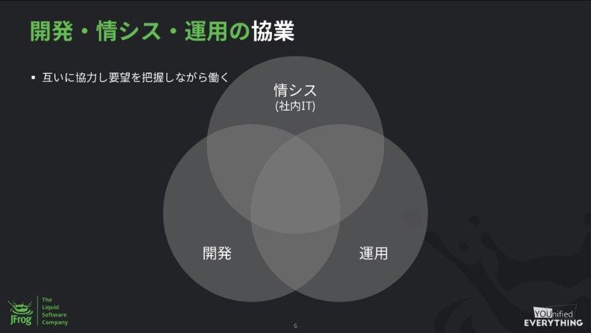 @engineer_hack devopsは理念であり文化なのでポジショントークとかいう話にはならないですね。初学者の誤解を防ぐためにわかりやすい日本語訳スライドを引用します。