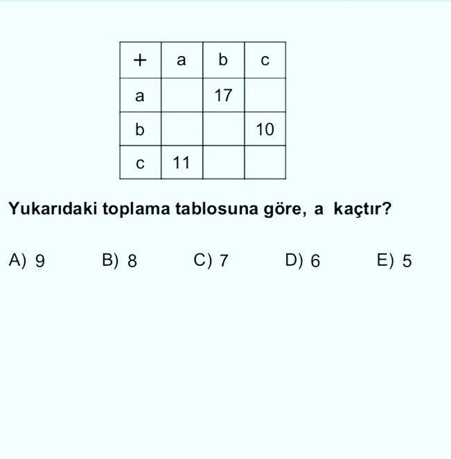 📌 Çıkmış Sınav Sorusu  #dgs #DGS2020 #yks #yks2020 #tyt2020 #soru #SoruCevap https://t.co/HAdxw4IWum
